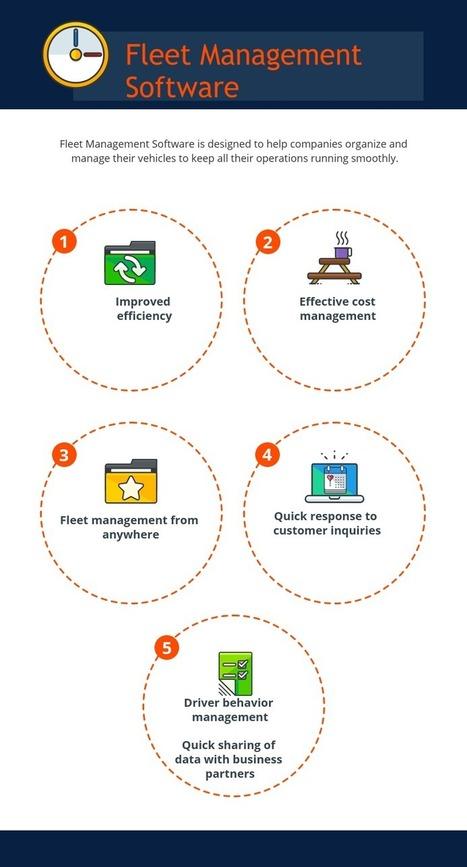 Top 10 Fleet Management Software - Compare Revi