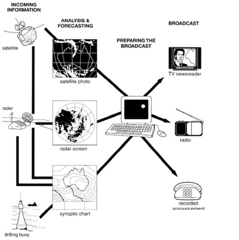 Ielts writing task 1 process diagram essay i ielts writing task 1 process diagram essay ielts simon ccuart Gallery