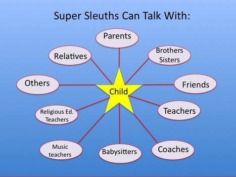 How To Be A Super Sleuth | Beyond Special Education | Scoop.it