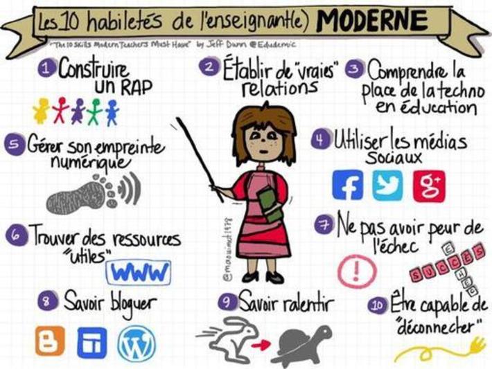 #ClasseTICE - Les 10 habiletés de l'enseignant(e) moderne | TIC et TICE mais... en français | Scoop.it