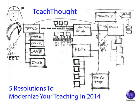 5 Resolutions To Modernize Your Teaching For 2014 | Café puntocom Leche | Scoop.it