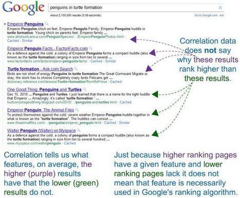 2013 Search Engine Ranking Factors // Par Moz.com, excellent ! | Digital Marketing Exposed | Scoop.it