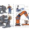 3rd Industrial Revolution