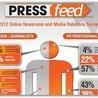 Business Video Marketing