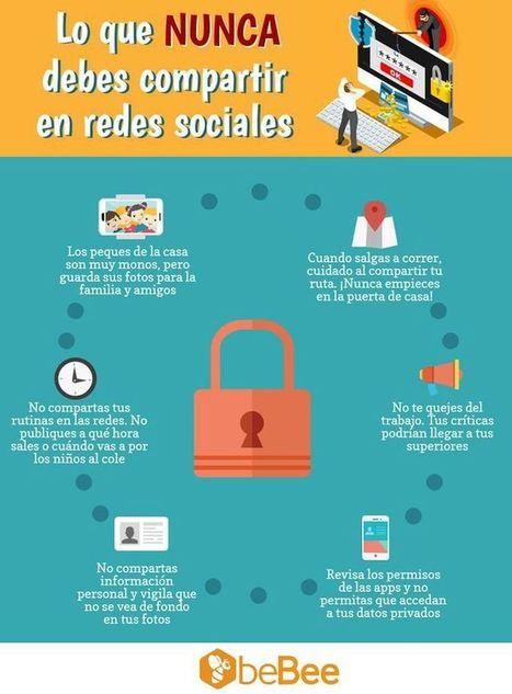 Publicaciones que nunca debes compartir en las Redes Sociales | Recursos Educativos Abiertos | Scoop.it
