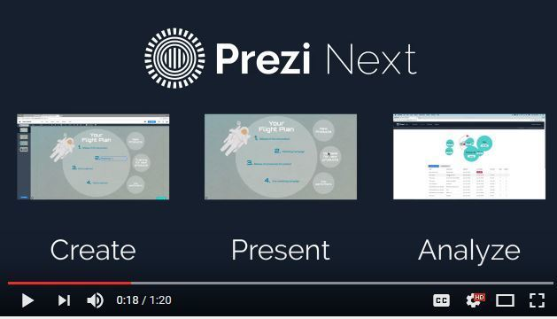 Prezi Next The First Full Cycle Presentation T