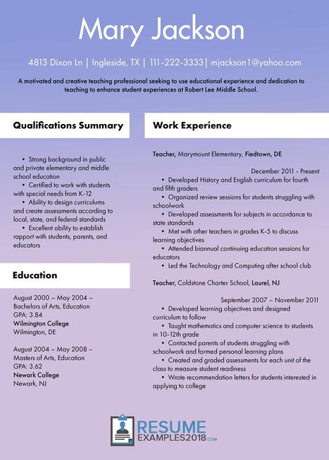 Resume Examples 2018 Scoop It