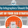 Best Guidance From Professional Internet Marketing GURU