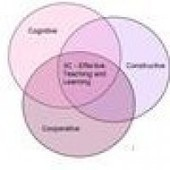 Learning dispositions and Real Life | High Performance Learning | Scoop.it