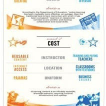 Battle of the Century: eLearning vs. Classroom Learning   Visual.ly   Aprender a distancia   Scoop.it