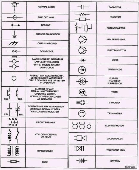 Electrical Symbol Electrical Symbols E In Electrical Symbols
