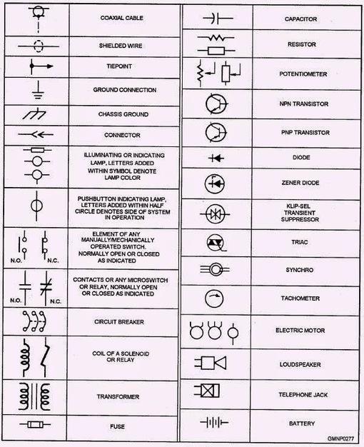 standard electrical symbols,electrical symbols ... house wiring diagram symbols electrical symbols house wiring standards