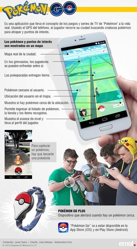 Qué es Pokemon Go | IncluTICs | Scoop.it