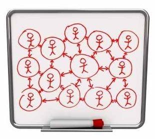 20 Social Networks for Lifelong Learners   #TRIC para los de LETRAS   Scoop.it