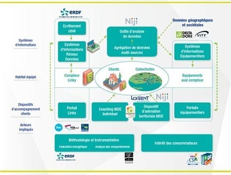 Les 5 compétences en communication interne | De la com : interne ou non #job#news | Scoop.it