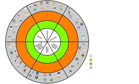 ASD Wheel: Apps for Differentiated Instruction | iPads in Education: Apps, Classroom Management, & More | Scoop.it