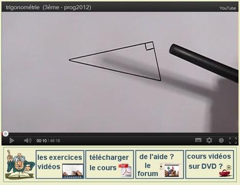 Cours Vidéo de mathématiques (Collège) | So What ? | Scoop.it