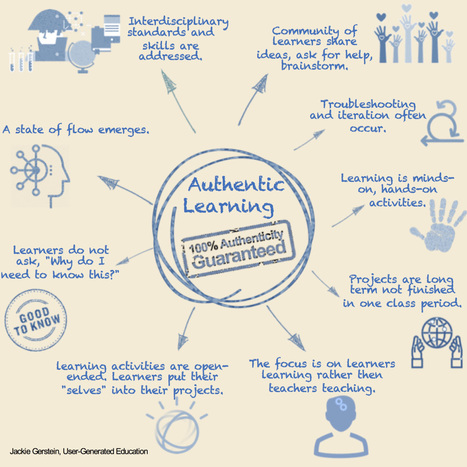 authentic learning' in iPads, MakerEd and More in Education