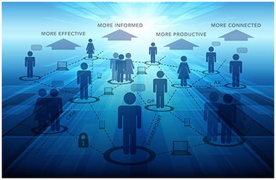 2012, l'année des réseaux sociaux d'entreprise | Community management - médias sociaux | Scoop.it