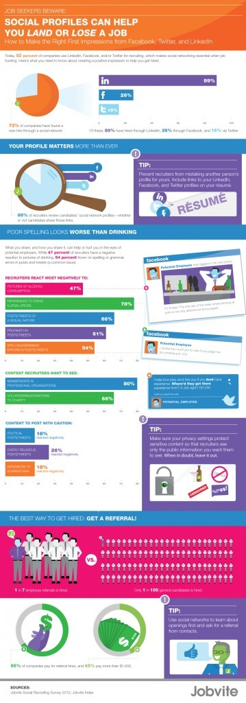 How Social Profiles Can Help You Land or Lose Your Job [INFOGRAPHIC | Growing the Online Campus | Scoop.it