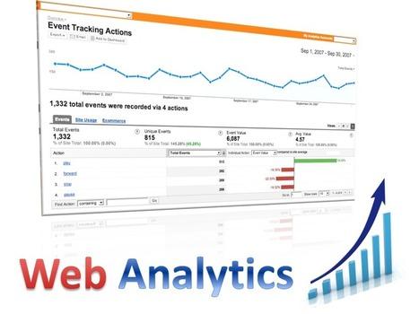 Web Analytics: come monitorare le visite del tuo blog | Diventa editore di te stesso | Scoop.it