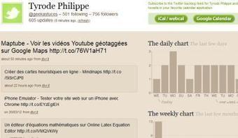 Twistory - Voir l'historique de votre Twitter sur Google Calendar | Cabinet de curiosités numériques | Scoop.it