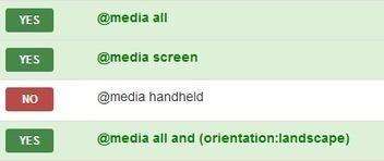CSS3 Media Queries | Web mobile - UI Design - Html5-CSS3 | Scoop.it