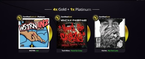 Buy Beats online by Platinum Producer FvW – Beats for Sale | Cyrus | Scoop.it