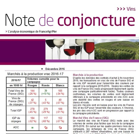 Note de conjoncture de décembre 2016  : vins - franceagrimer.fr | Vin 2.0 | Scoop.it