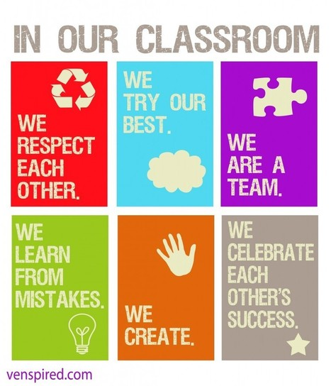 Buzzwords or Words to Promote Learning in Our Classroom | Krissy Venosdale {Venspired} | Teacher Tips & Tools | Scoop.it