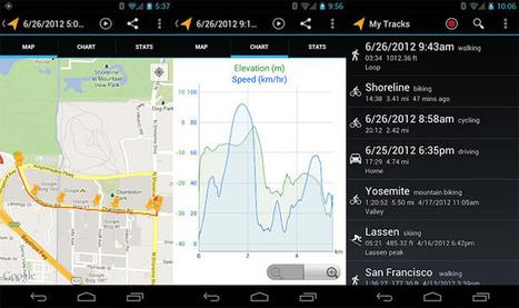 Google My Tracks 2.0, ahora con nueva interfaz y mejoras | CEREGeo - Geomática | Scoop.it