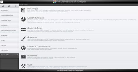 Pack Logiciels Libres de l'Entreprise | Web information Specialist | Scoop.it
