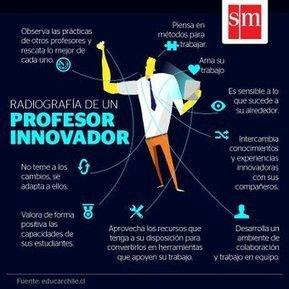 Radiografia de un educador inmovador   Interculturalidad y Tecnología   Scoop.it