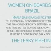 Infographic: Women on Boards in Brazil    infogr.am   Egalité hommes-femmes   Scoop.it