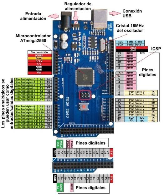 Xbee Adaptador Genuino Keyes módulo microbios Breakout Arduino Pi Flux Workshop