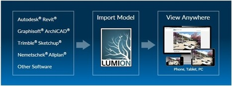 lumion 3d for mac