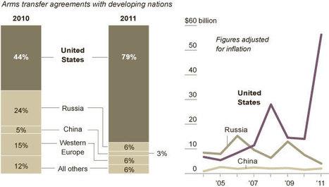 Informe GEAB Previsiones Septiembre 2012: Geopolítica al rojo vivo / Economía aspirada por un hoyo negro | ConeXiones | Scoop.it