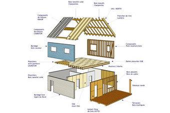 La success-story d'Ageka | Ageka les matériaux pour la construction bois. | Scoop.it