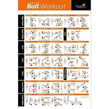 Timoreluher page 2 scoop home exercises for full body workout fandeluxe Gallery