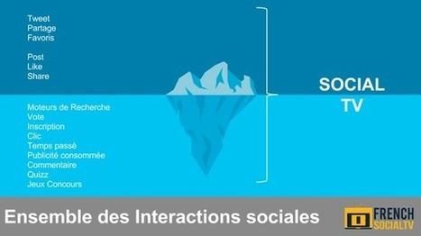 Décryptage : tout savoir sur la Social TV - Blog du Modérateur | My Social TV | Scoop.it