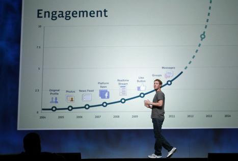 Après une entrée en bourse fracassante, Facebook peut-il faire faillite ? | Animer une communauté Facebook | Scoop.it