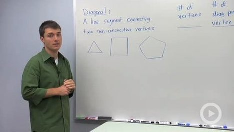 Deductive Reasoning - Time-saving Math Video by Brightstorm | Reasoning | Scoop.it