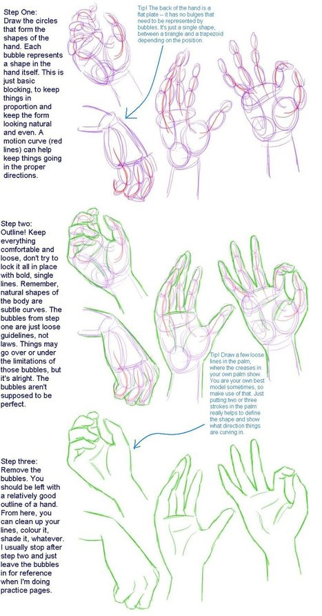 hand drawing tutorial in drawing references and resources