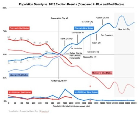 What Republicans Are Really Up Against: Population Density - Atlantic Cities | Mrs. Nesbitt's Human Geography World | Scoop.it