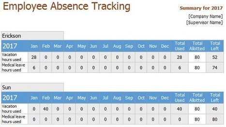 employee absence tracker excel template free do