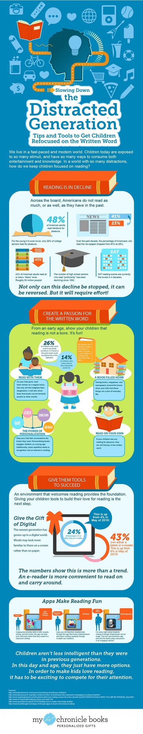 A Visual Guide To Slowing Down The Distracted Generation (Infographic) | TNT - Terra Nova Transmedia | Scoop.it