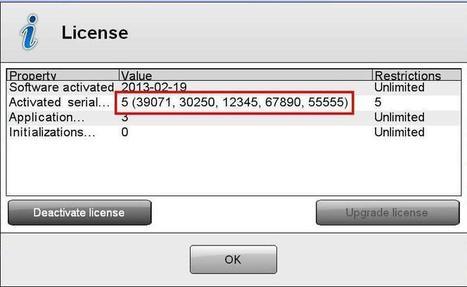Autocom Cdp 2012.3 Keygen Download