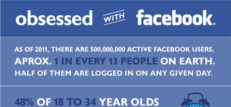 Facebook Statistics, Stats & Facts For 2011 | Marketing Futurist | Scoop.it