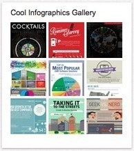 Blog About Infographics and Data Visualization - Cool Infographics | Making Infographics | Scoop.it