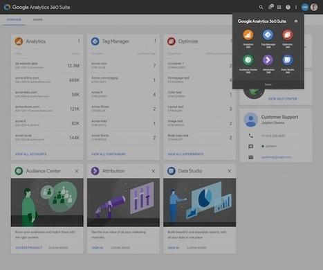 Google presenta Analytics 360 Suite per le grandi aziende | Analytics Lover | Scoop.it